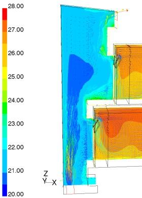 Strömungssimulation Durchströmung einer Doppelfassade
